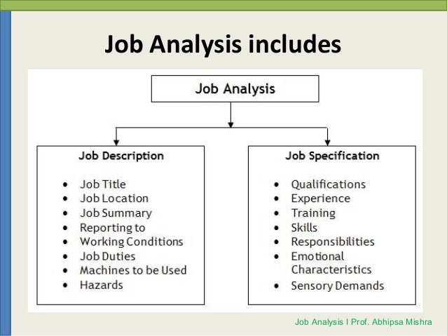 accountant job analysis The term job analysis refers to procedures designed to obtain descriptive  information about the tasks performed by professionals and/or the knowledge,  skills,.