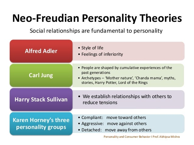 compare the neo freudian theories of personality Psychoanalytic theory is the real theory of personality and organization and the dynamics of personality development that guides psychoanalysis, a clinical method for treating psychopathology first laid out by sigmund freud in the late 19th century, psychoanalytic theory has undergone many refinements since his work.