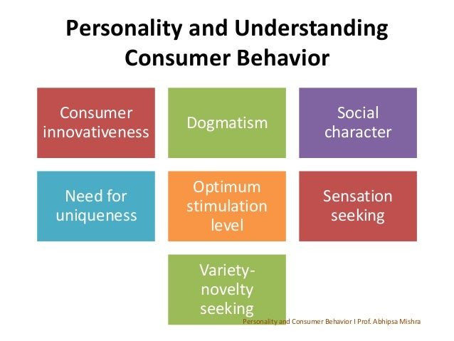 theory of needs and consumer behavior essay • understanding consumer needs,  explain why self-concept theory may be more useful than personality theory in understanding consumer behavior.