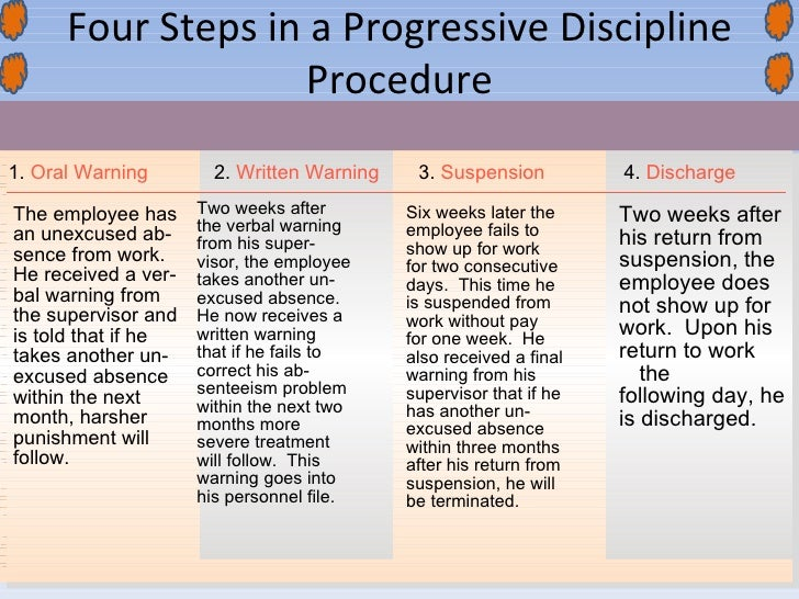 Session 9 17 four steps in a progressive discipline pronofoot35fo Images