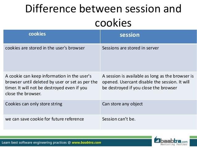 Enabling Cookies in Internet Explorer - Time and Date