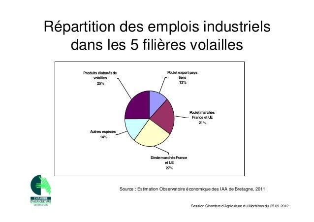 Session chambre d 39 agriculture du morbihan 25 septembre 2012 - Chambre d agriculture bretagne ...