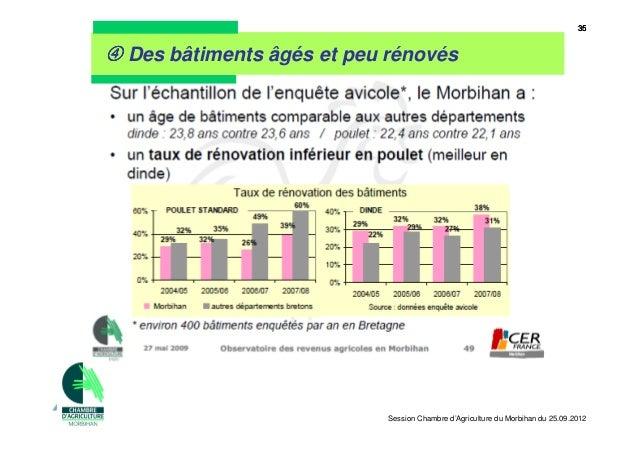 Session chambre d 39 agriculture du morbihan 25 septembre 2012 for Chambre d agriculture 35