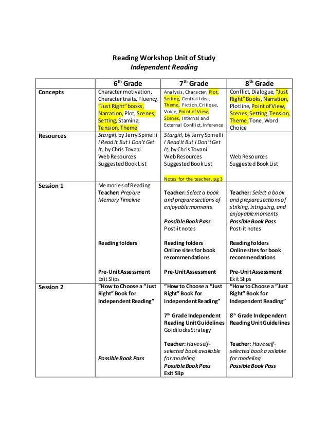 Session comparison chart