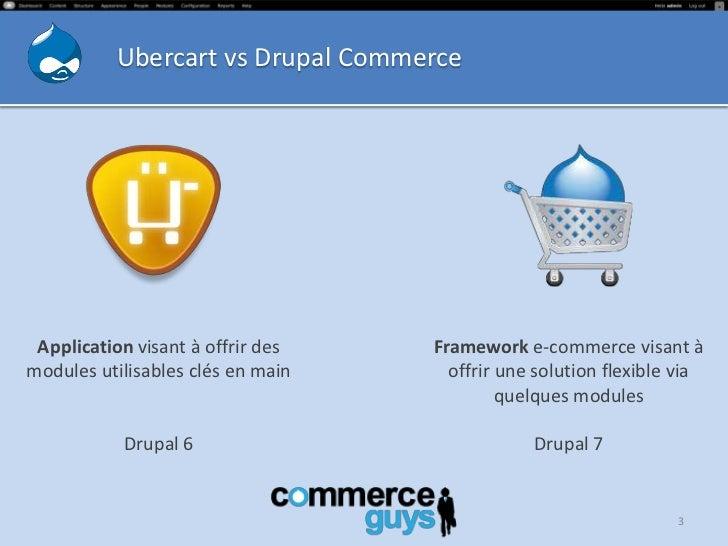 Ubercart vs Drupal Commerce Application visant à offrir des   Framework e-commerce visant àmodules utilisables clés en mai...