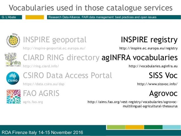 Search on Agris