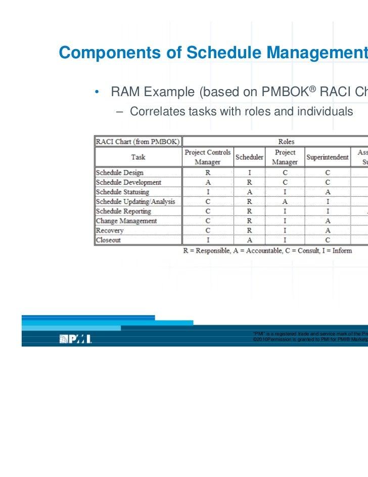 design amp development of a schedule management plan presentation