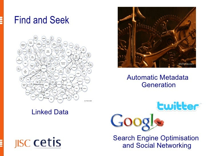 Find and Seek Linked Data Search Engine Optimisation  and Social Networking Automatic Metadata  Generation