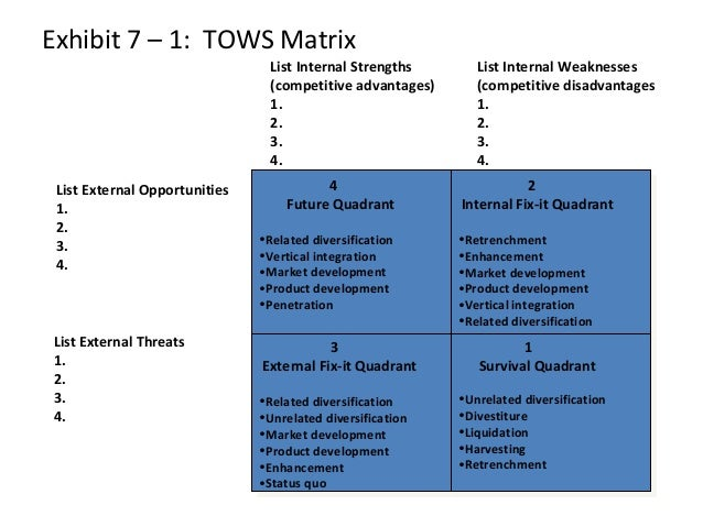 swot 24hour fitness Mountain brook fitness center workout gym business plan executive summary mountain brook fitness center will double the size of its childcare swot template.