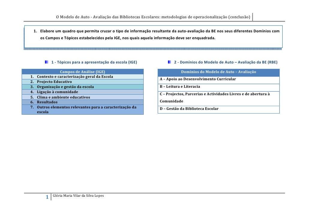 O Modelo de Auto - Avaliação das Bibliotecas Escolares: metodologias de operacionalização (conclusão)    1. Elabore um qua...
