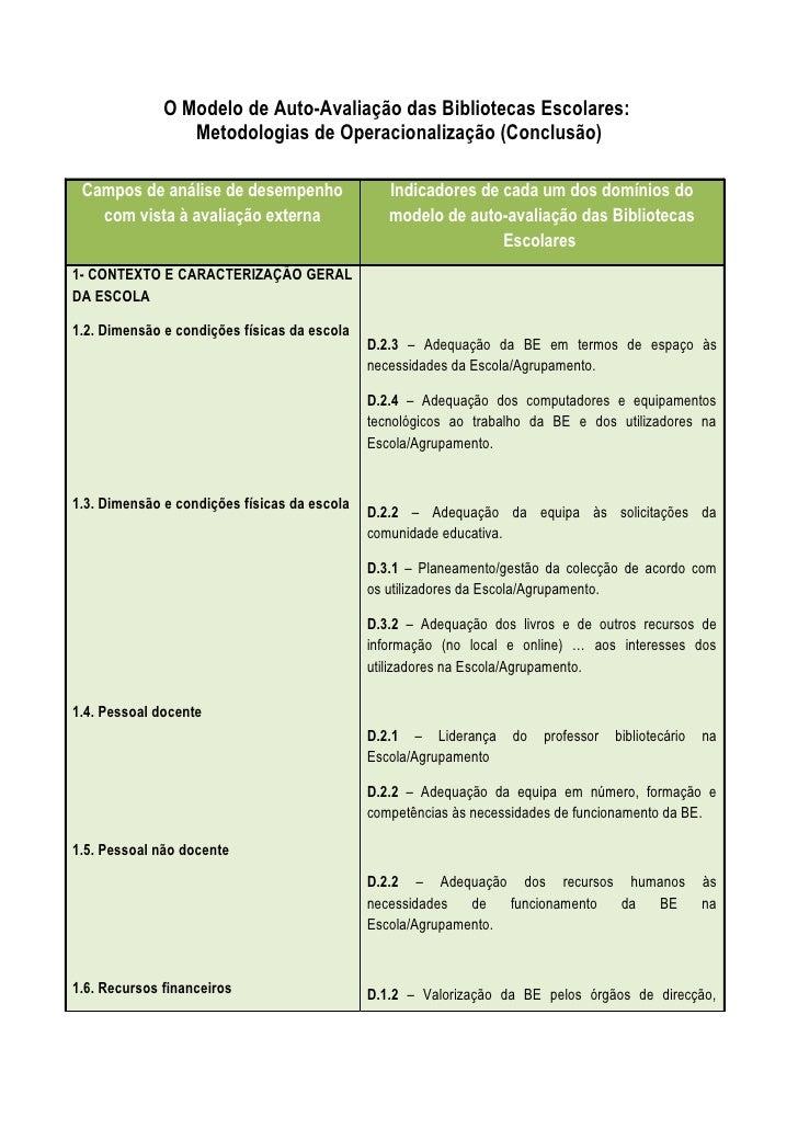 O Modelo de Auto-Avaliação das Bibliotecas Escolares:                  Metodologias de Operacionalização (Conclusão)   Cam...