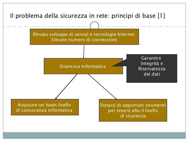 Sesta parte sicurezza_in_rete Slide 3