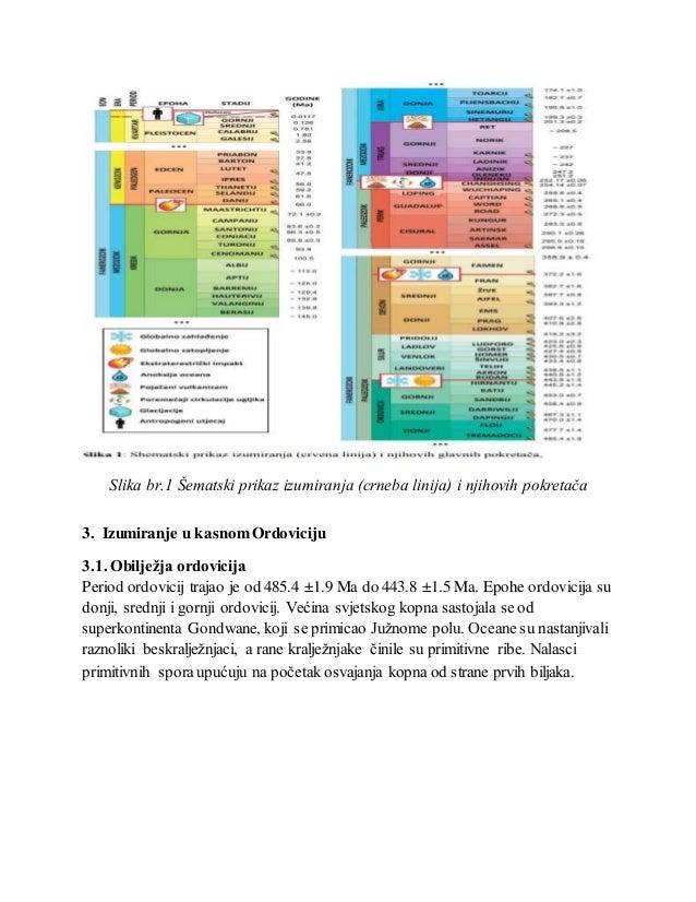 definicija datiranja ugljika u biologiji