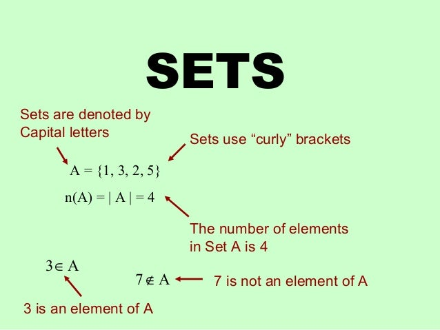 "SETSA = {1, 3, 2, 5}n(A) = | A | = 4Sets use ""curly"" bracketsThe number of elementsin Set A is 4Sets are denoted byCapital..."