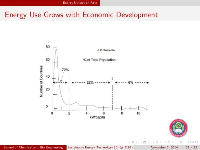 Set lecture 1 latex energy utilization ccuart Gallery