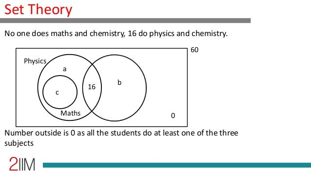 Set Theory Venn Diagrams And Maxima Minima