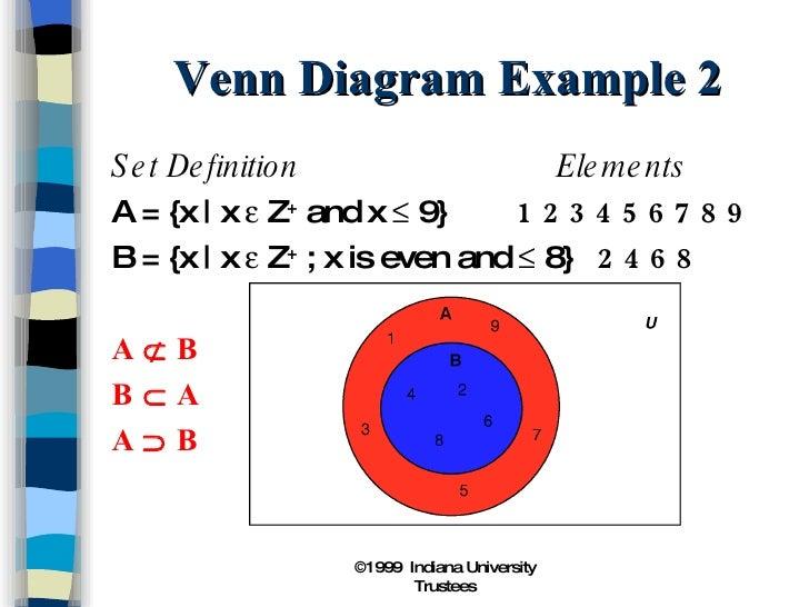 8 Set Venn Diagram Vatozozdevelopment