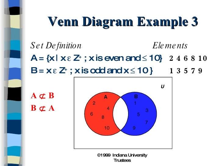 Set concepts venn diagram example 3 ccuart Image collections