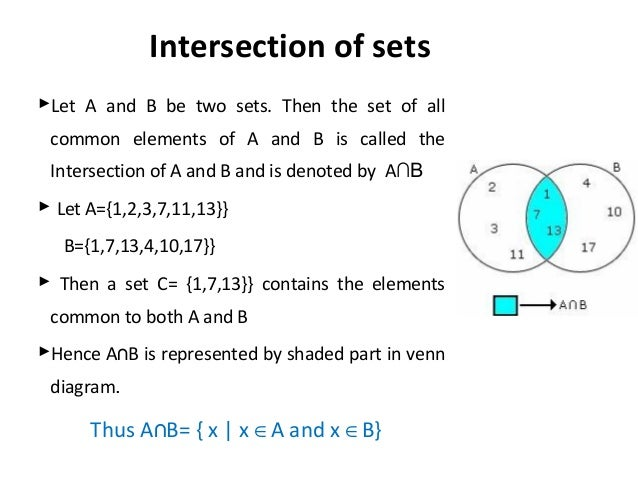 Which Venn Diagram Has Shading That Represents The Intersection Of