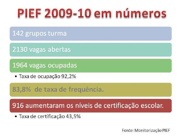 PIEF em Números - Setembro2010