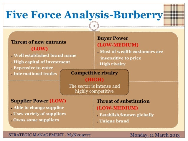 burberry strategic analysis Strategic analysis of burberry 1 introduction: in today's incredibly complicated world, organisations face enormous challenges customers demand more.