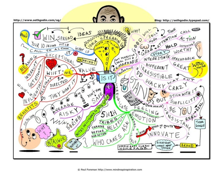 Seth Godin Mind Map         Here is an example of a Mind Map containing notes, doodles       and ideas on watching the man...