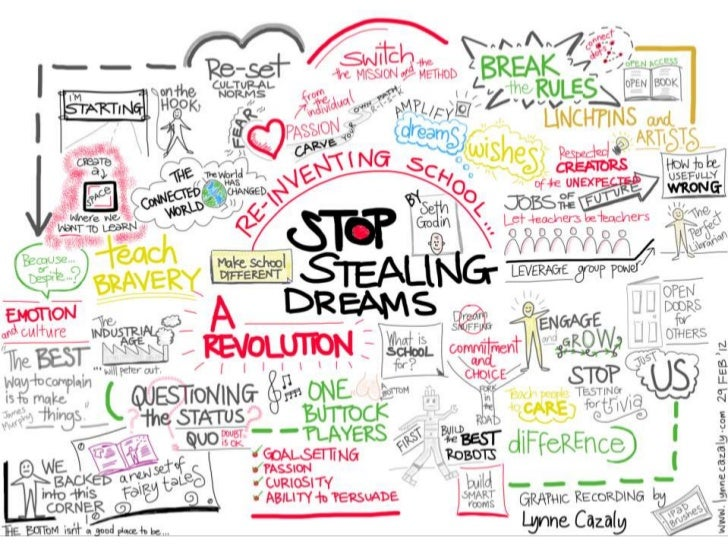 Seth Godin\'s Stop Stealing Dreams   Visual Notes By Lynne Cazaly