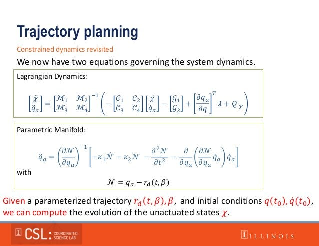 Trajectory planning Constrained dynamics revisited Parametric Manifold: 𝑞 𝑎 = 𝜕𝒩 𝜕𝑞 𝑎 −1 −𝜅1 𝒩 − 𝜅2 𝒩 − 𝜕2 𝒩 𝜕𝑡2 − 𝜕 𝜕𝑞 𝑎 ...