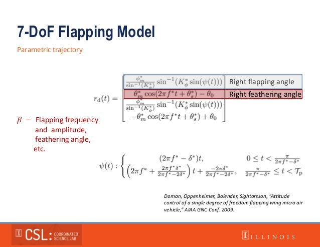 "Right flapping angle 7-DoF Flapping Model Parametric trajectory Doman, Oppenheimer, Bolender, Sightorsson, ""Attitude contr..."