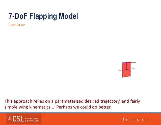 7-DoF Flapping Model Simulation This approach relies on a parameterized desired trajectory, and fairly simple wing kinemat...