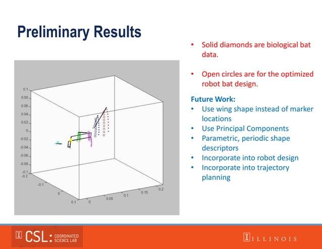 Preliminary Results • Solid diamonds are biological bat data. • Open circles are for the optimized robot bat design. Futur...