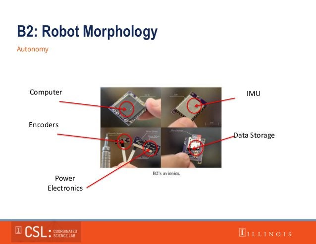 B2: Robot Morphology Autonomy Computer Encoders Power Electronics IMU Data Storage