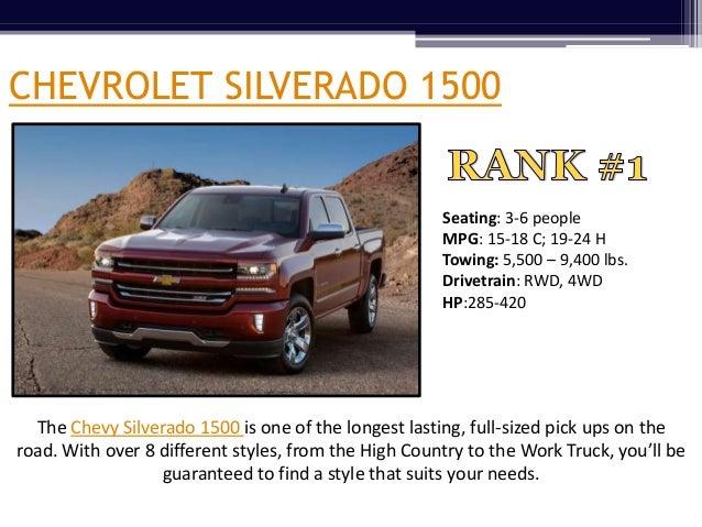 4 Best Full Sized Pick Up Trucks 2017