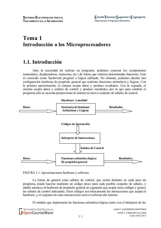 SISTEMAS ELECTRÓNICOS PARA EL TRATAMIENTO DE LA INFORMACIÓN 1. 1 JUAN F. GUERRERO MARTÍNEZ JOSÉ V. FRANCÉS VILLORA Curso 2...