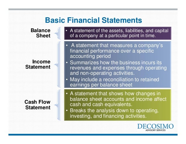 basic accounting concepts and business sructure Basic accounting concepts and business structures danny silvio acc/537 10/10/11 professor basic accounting concepts and business structures generally accepted accounting principles the sources of accounting principles and the framework for selecting the principles to be used in the preparation of financial statements are prepared by the.