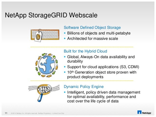 NetApp StorageGRID Webscale Software Defined Object Storage  Billions of objects and multi-petabyte  Architected for mas...