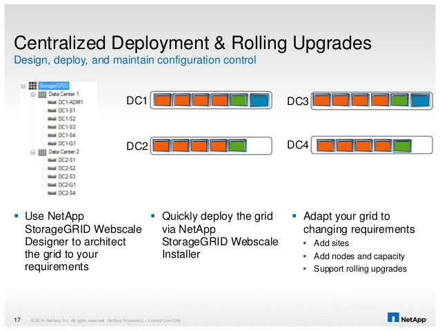  Use NetApp StorageGRID Webscale Designer to architect the grid to your requirements  Quickly deploy the grid via NetApp...