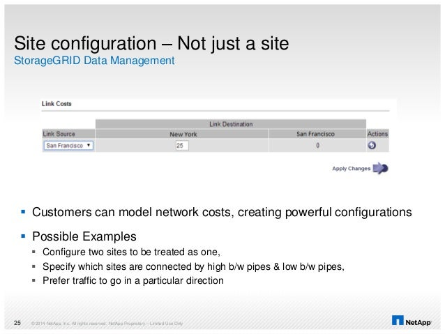 © 2014 NetApp, Inc. All rights reserved. NetApp Proprietary – Limited Use Only25 Site configuration – Not just a site Stor...