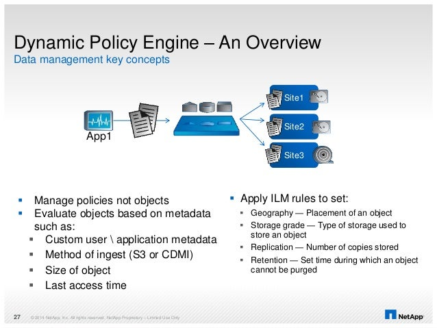 Dynamic Policy Engine – An Overview Data management key concepts © 2014 NetApp, Inc. All rights reserved. NetApp Proprieta...