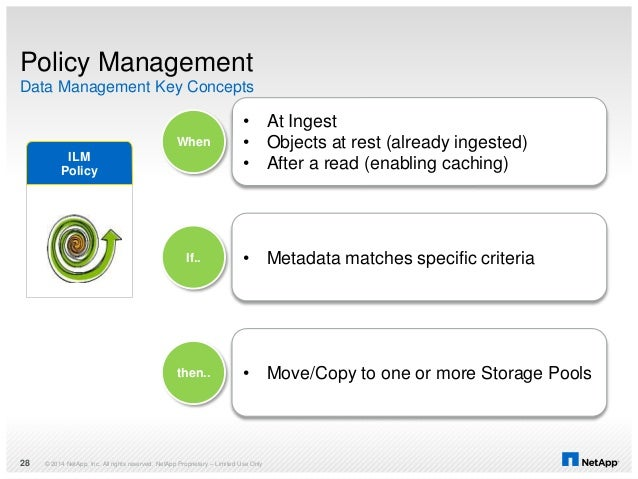© 2014 NetApp, Inc. All rights reserved. NetApp Proprietary – Limited Use Only28 Policy Management Data Management Key Con...