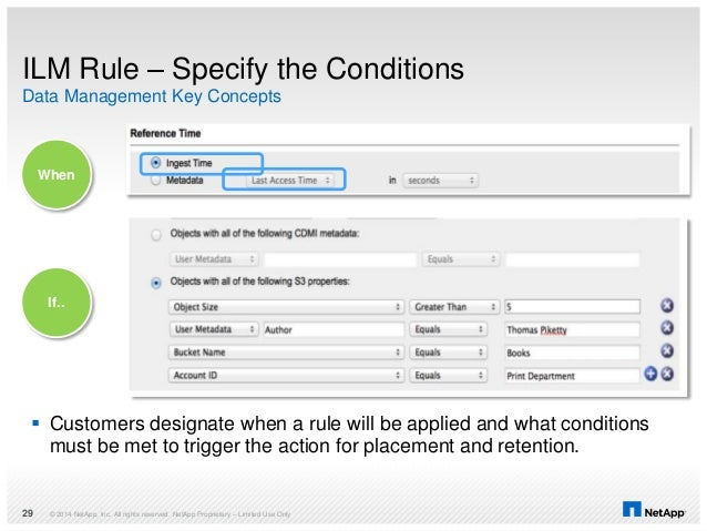 ILM Rule – Specify the Conditions Data Management Key Concepts © 2014 NetApp, Inc. All rights reserved. NetApp Proprietary...