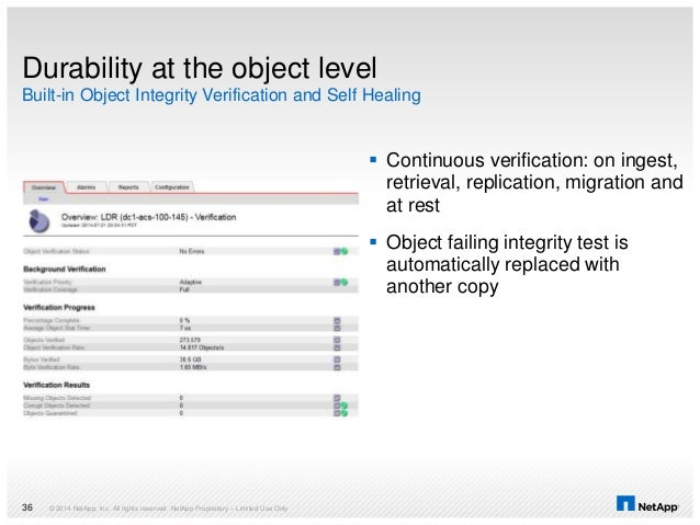 Built-in Object Integrity Verification and Self Healing Durability at the object level  Continuous verification: on inges...