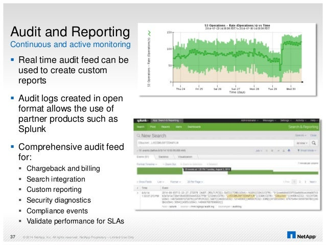  Real time audit feed can be used to create custom reports  Audit logs created in open format allows the use of partner ...
