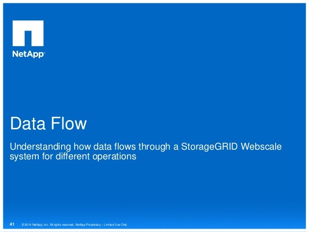 Data Flow Understanding how data flows through a StorageGRID Webscale system for different operations © 2014 NetApp, Inc. ...