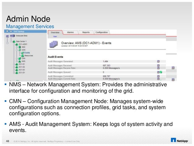 Management Services Admin Node  NMS – Network Management System: Provides the administrative interface for configuration ...