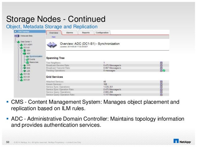 Object, Metadata Storage and Replication Storage Nodes - Continued  CMS - Content Management System: Manages object place...