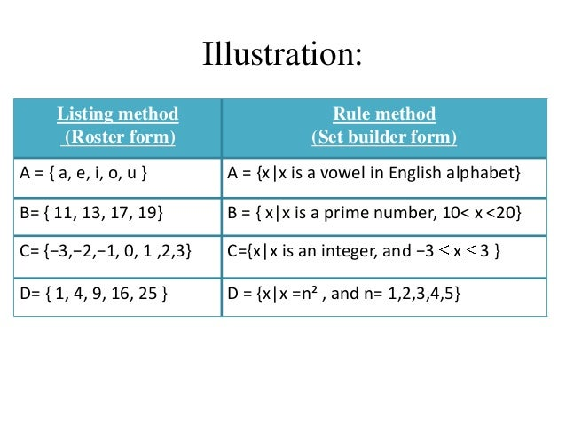 sets  algebra