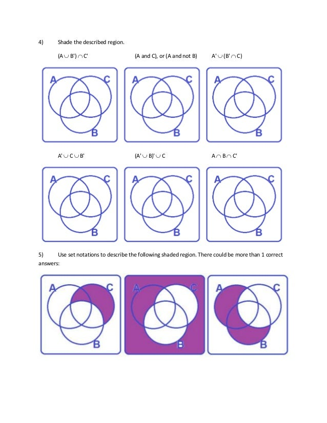 Venn Diagrams Shading Regions With Three Sets Block And Schematic