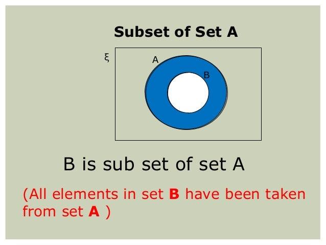 Sets Venn Diagrams