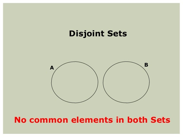 Disjoint Set Venn Diagram Schematic Diagrams